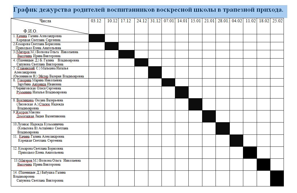 График дежурства родителей воспитанников воскресной школы в трапезной прихода на 17-18г.