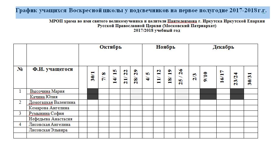 график у подсвечников.